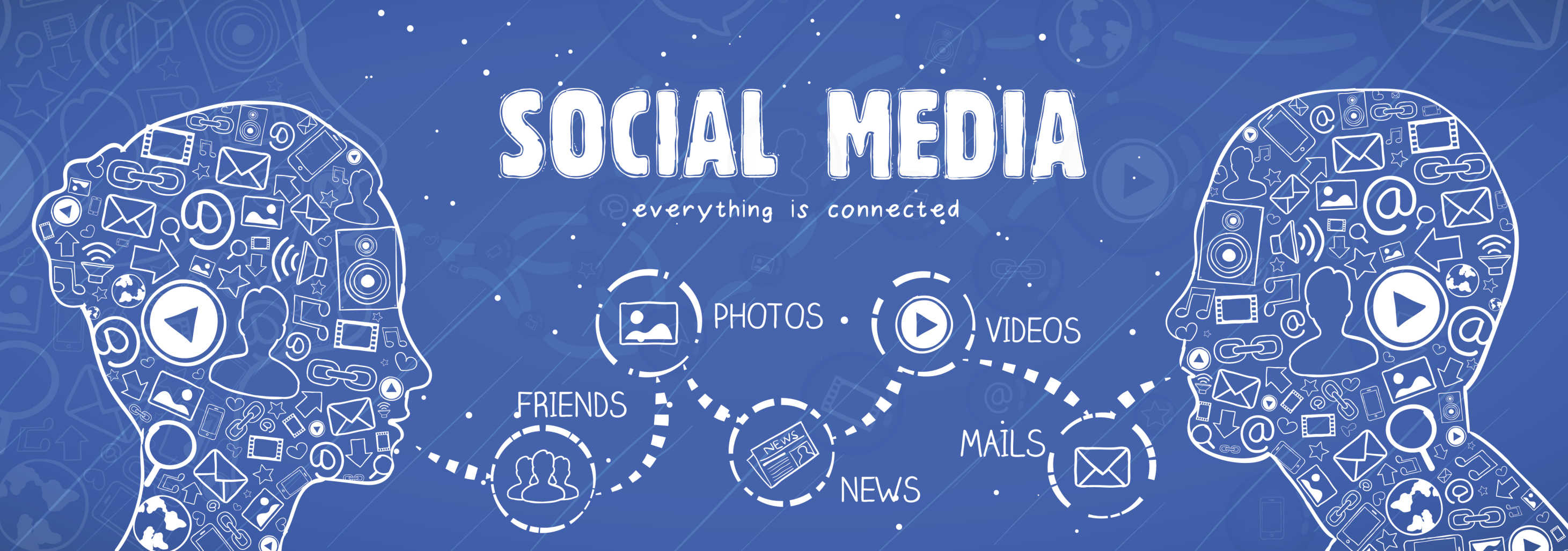 Social Media Marketing Colorado Springs